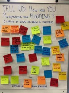 Preparing for flooding